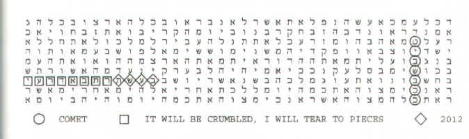 The comet will break up...The Bible Code. C. 1997. Michael Drosnin